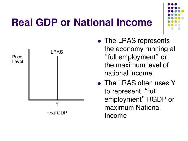 Real GDP or National Income