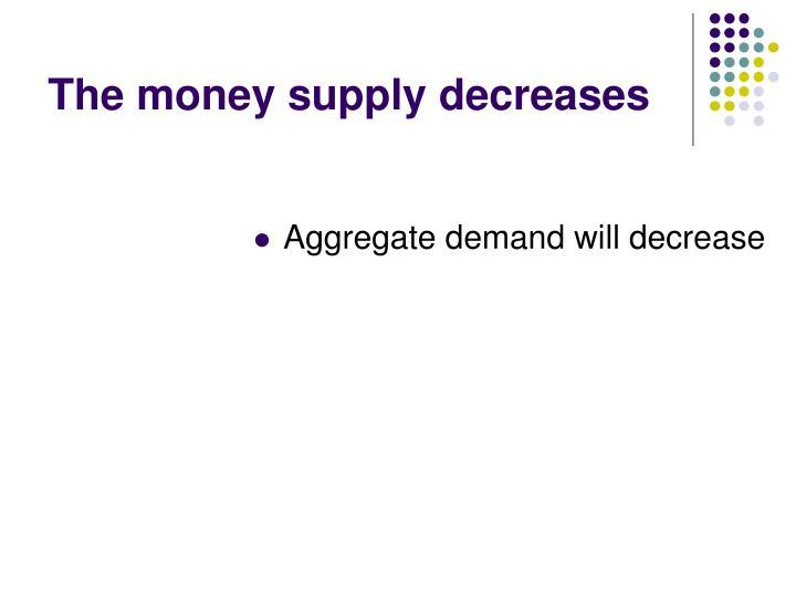 The money supply decreases
