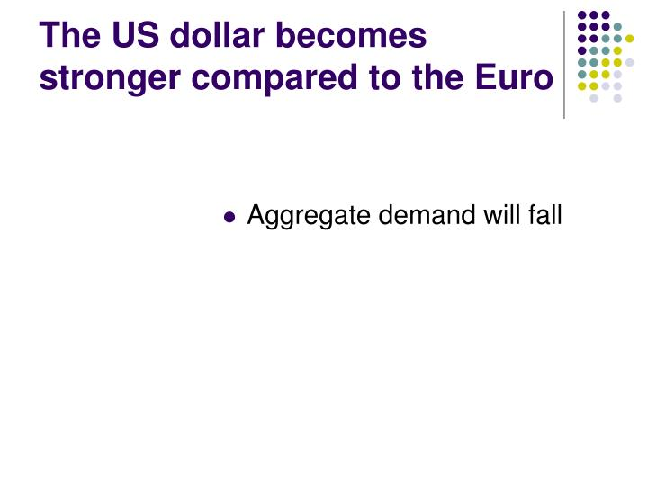 The US dollar becomes stronger compared to the Euro