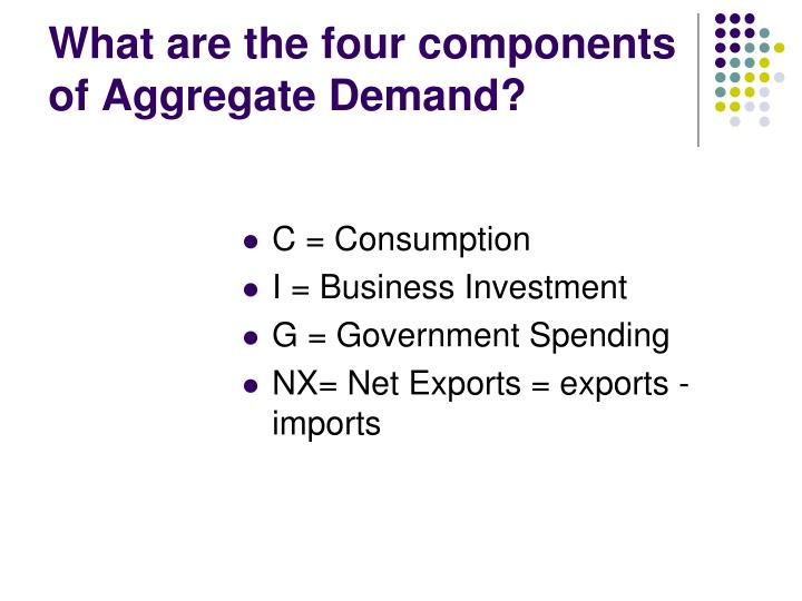What are the four components of Aggregate Demand?