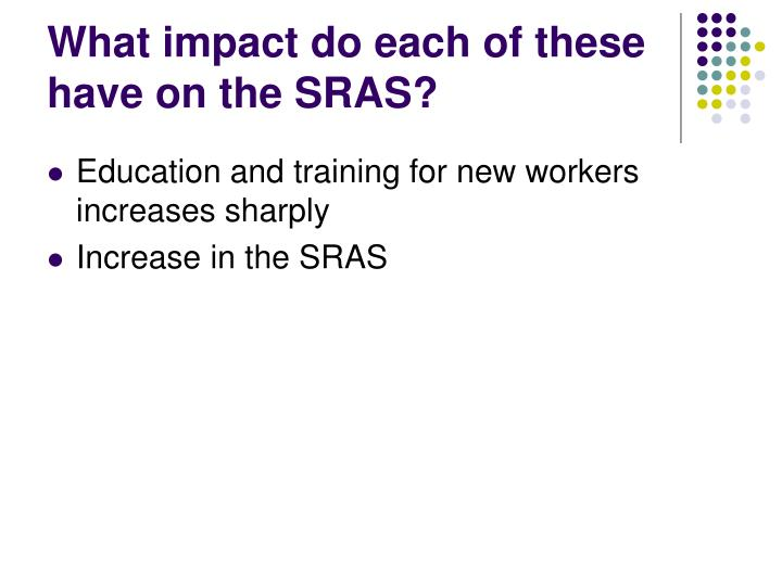 What impact do each of these have on the SRAS?