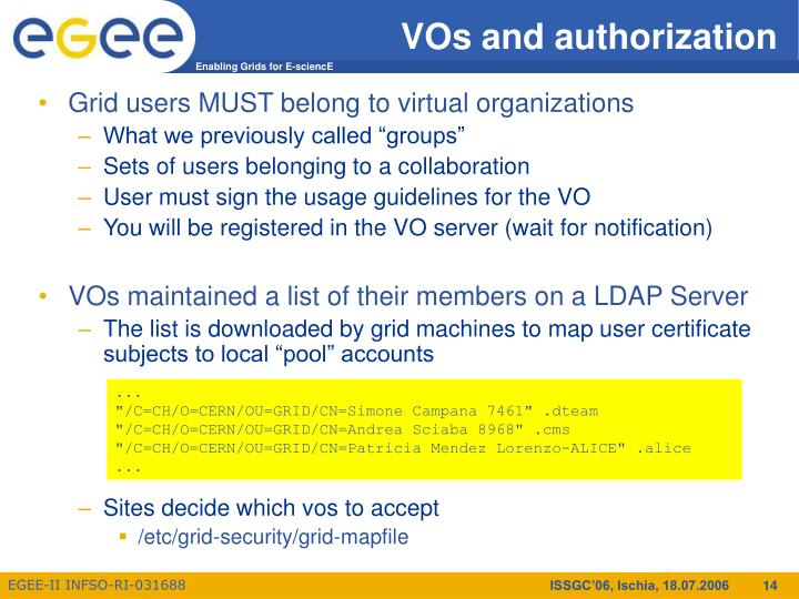 VOs and authorization