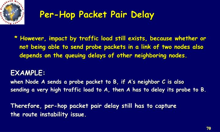 Per-Hop Packet Pair Delay