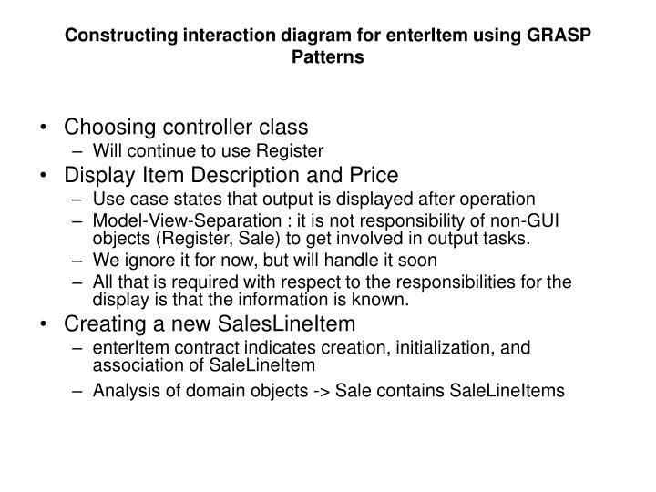 Constructing interaction diagram for enterItem using GRASP Patterns