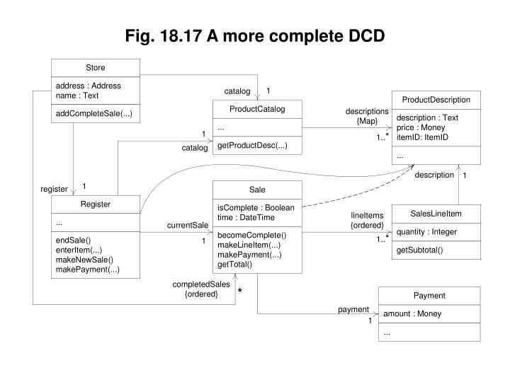 Fig. 18.17 A more complete DCD