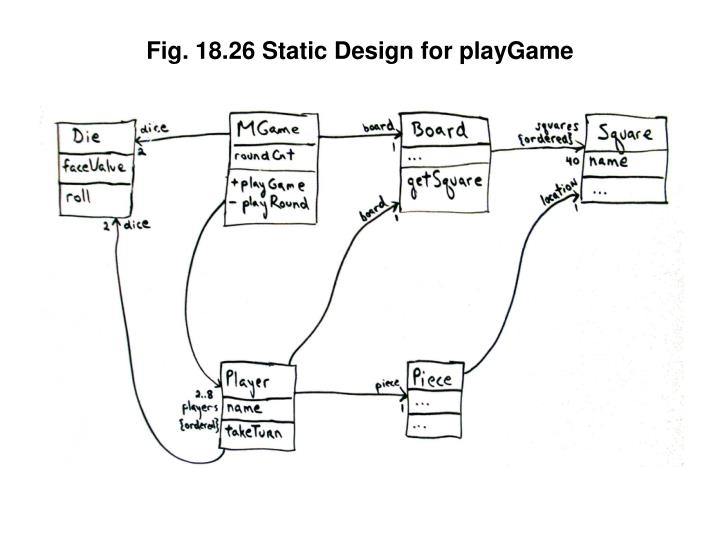 Fig. 18.26 Static Design for playGame