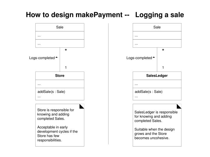 How to design makePayment --   Logging a sale