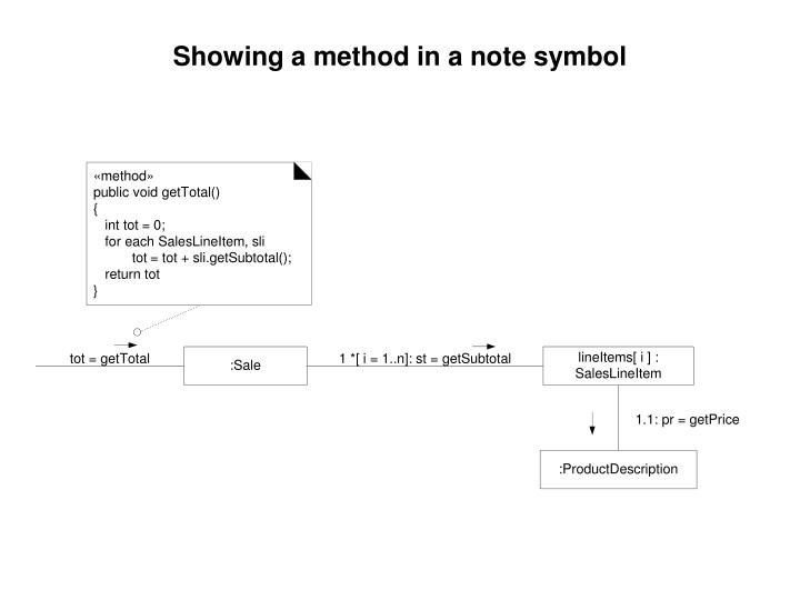 Showing a method in a note symbol