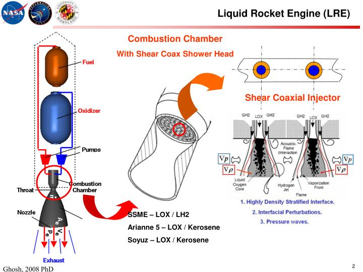 Liquid rocket engine lre