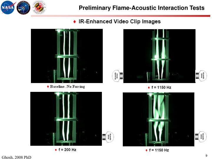 Preliminary Flame-Acoustic Interaction Tests