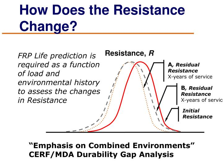 resistance of change Us20090180310a1 - resistance change type memory - google patents.