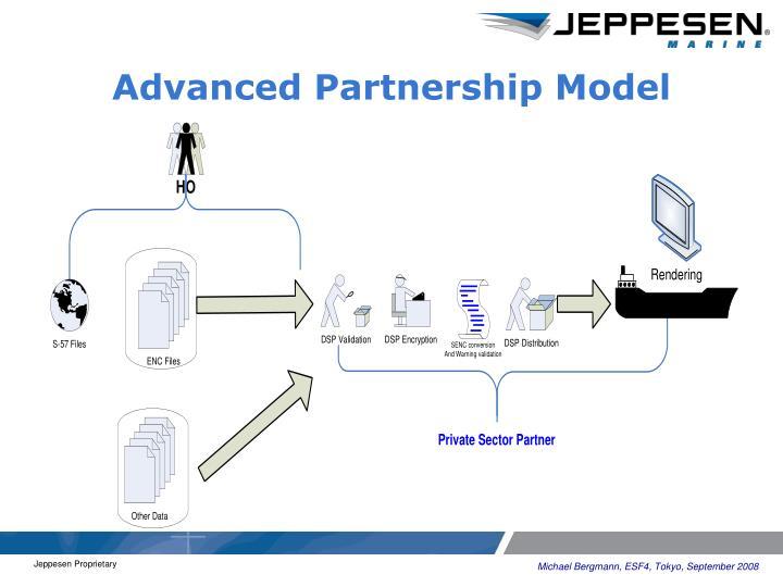 Advanced Partnership Model