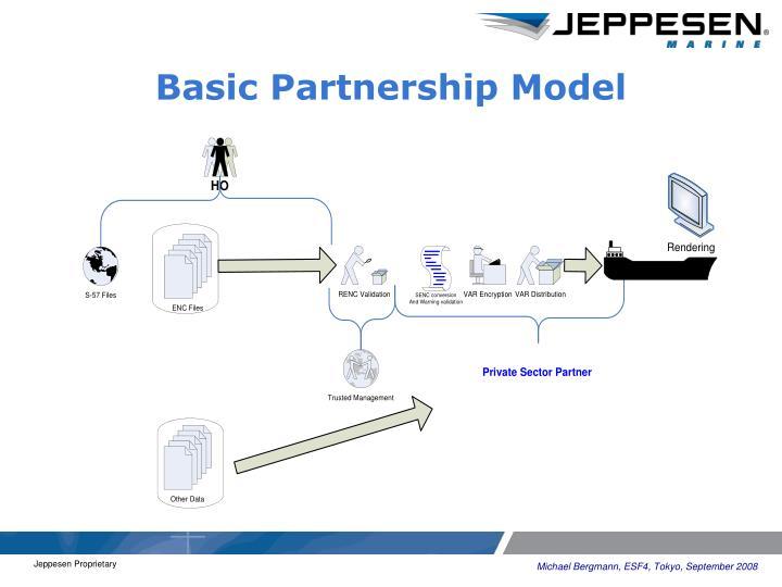 Basic Partnership Model