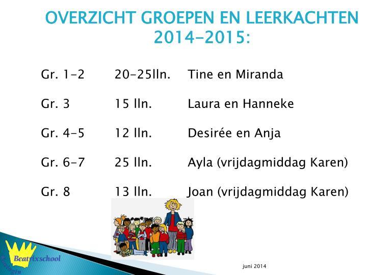 OVERZICHT GROEPEN EN LEERKACHTEN 2014-2015: