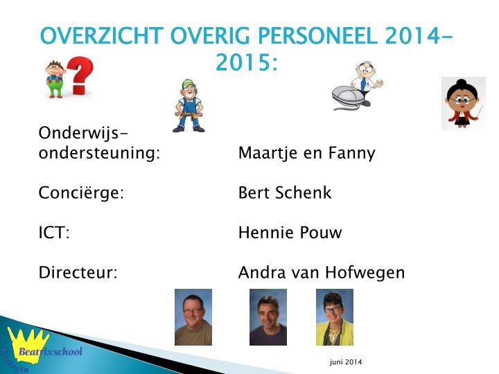OVERZICHT OVERIG PERSONEEL 2014-2015: