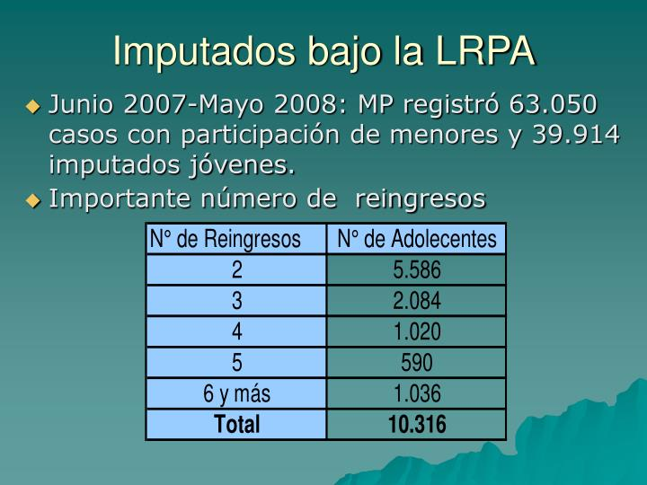 Imputados bajo la LRPA
