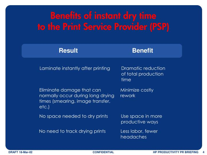 Benefits of instant dry time