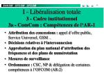 i lib ralisation totale 3 cadre institutionnel 3a comcom comp tences de l ar 1
