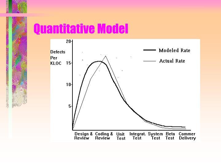 Quantitative Model