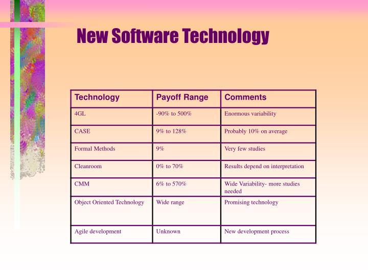 New Software Technology