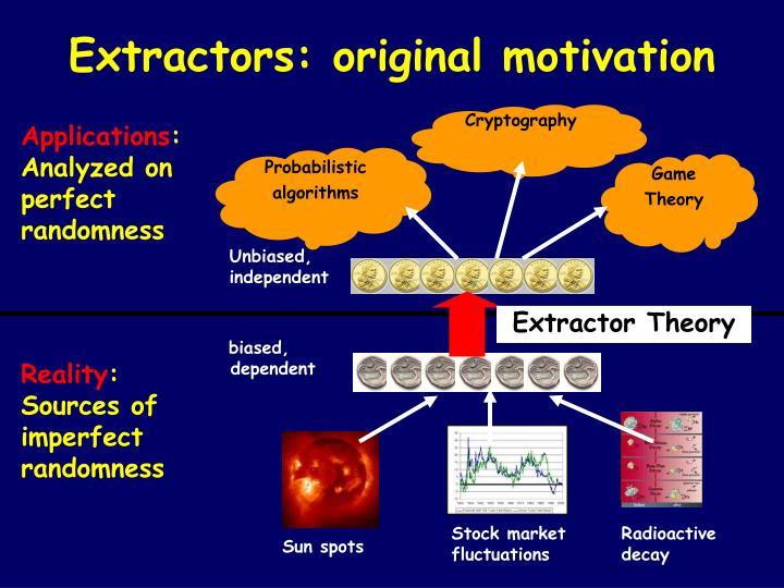 Extractors original motivation