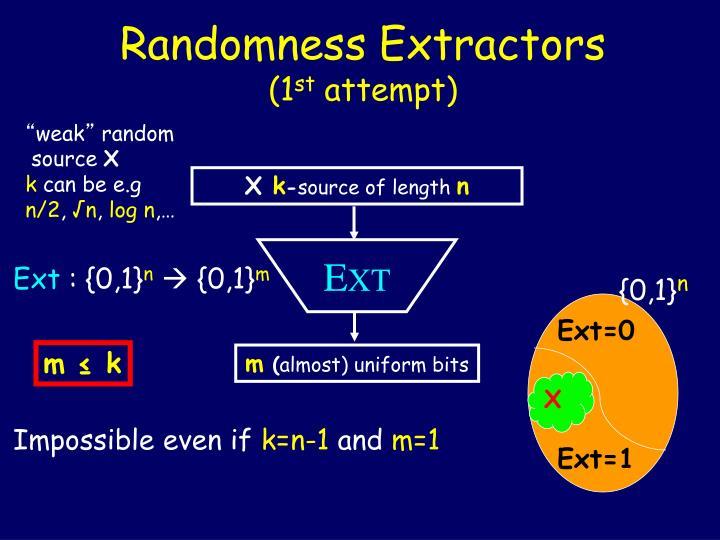 Randomness Extractors