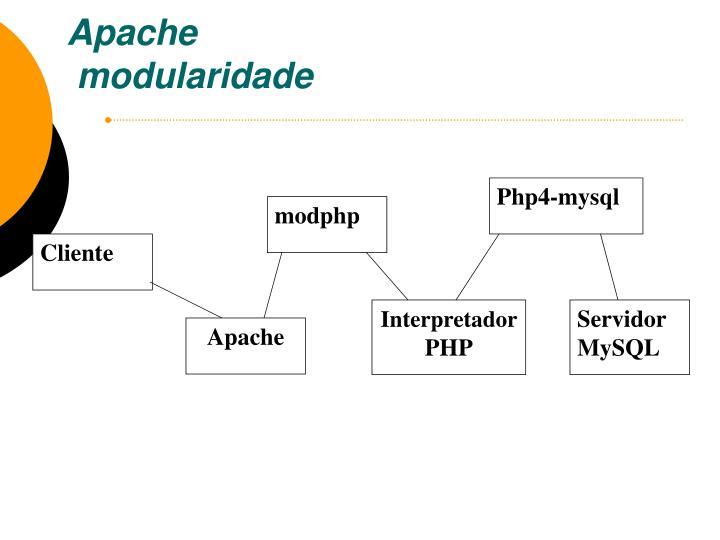 Php4-mysql