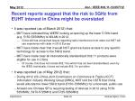 recent reports suggest that the risk to 5ghz from euht interest in china might be overstated