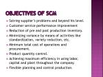 objectives of scm