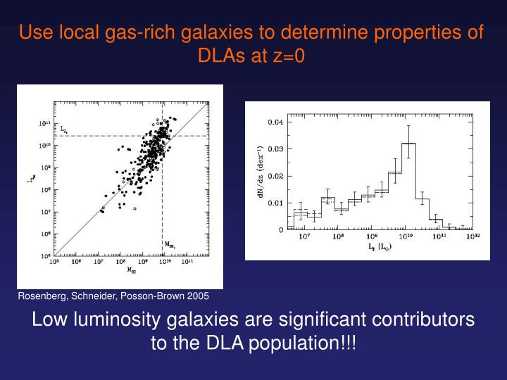 Use local gas-rich galaxies to determine properties of DLAs at z=0