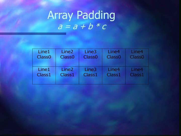 Array Padding