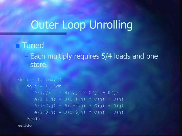 Outer Loop Unrolling