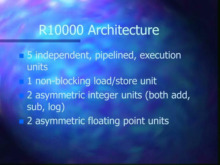 R10000 Architecture