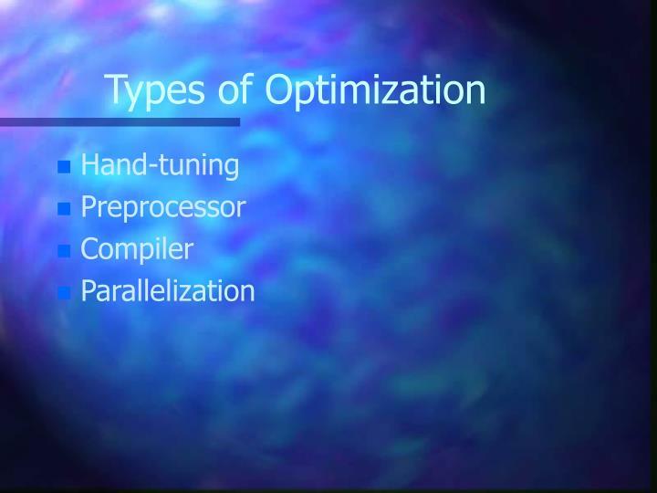 Types of Optimization