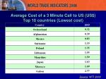 average cost of a 3 minute call to us us top 10 countries lowest cost