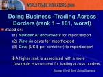 doing business trading across borders rank 1 181 worst