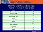 unctad liner connectivity index top 10 countries lowest prices