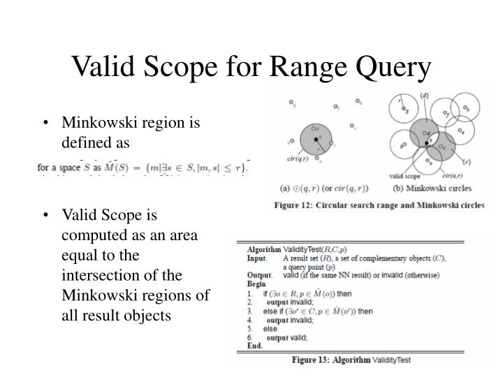 Valid Scope for Range Query