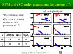 afm and dsc order parameters for various t t