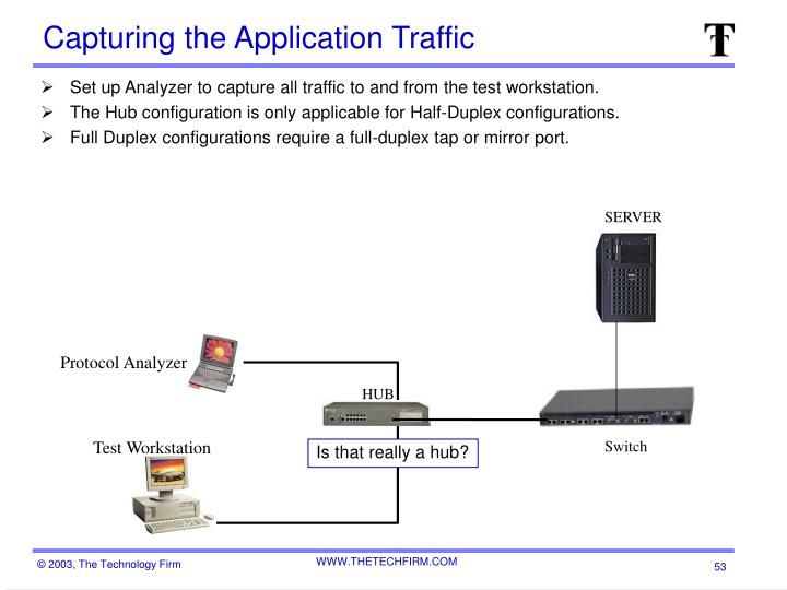 Capturing the Application Traffic