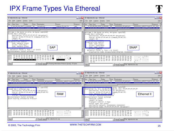 IPX Frame Types Via Ethereal