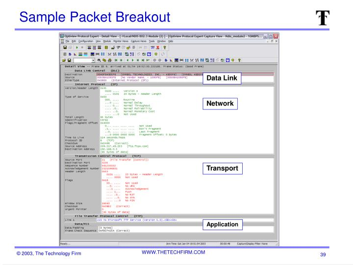 Sample Packet Breakout