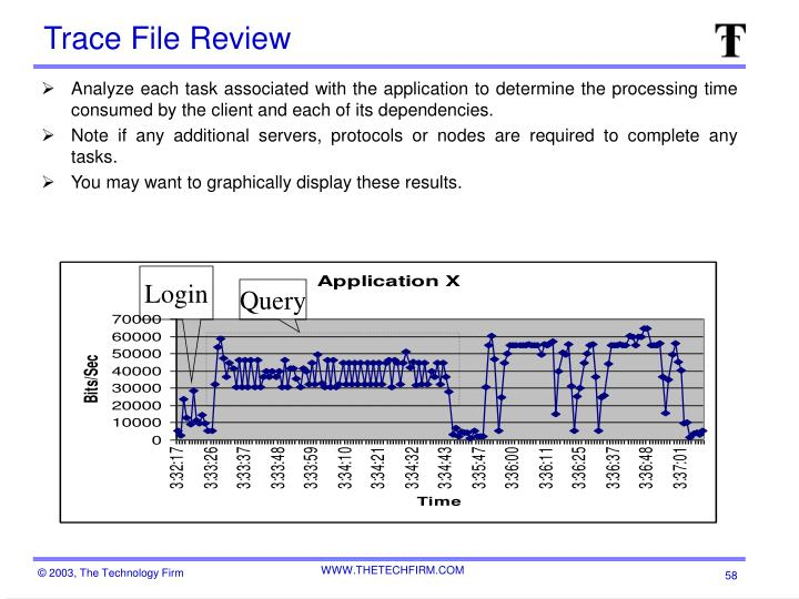 Trace File Review