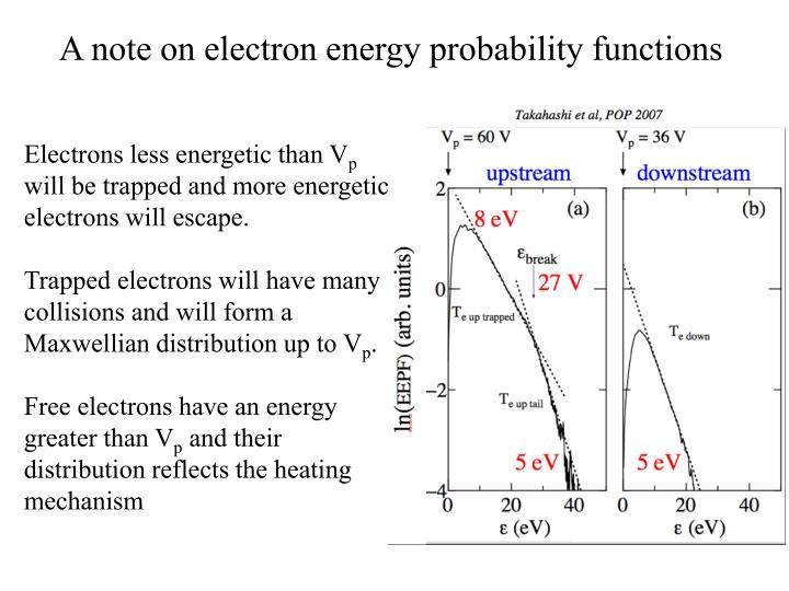 A note on electron energy probability functions