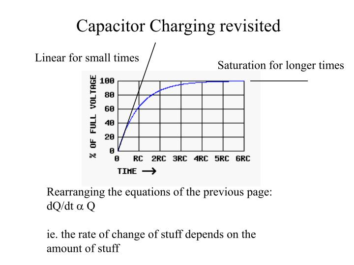 Capacitor Charging revisited