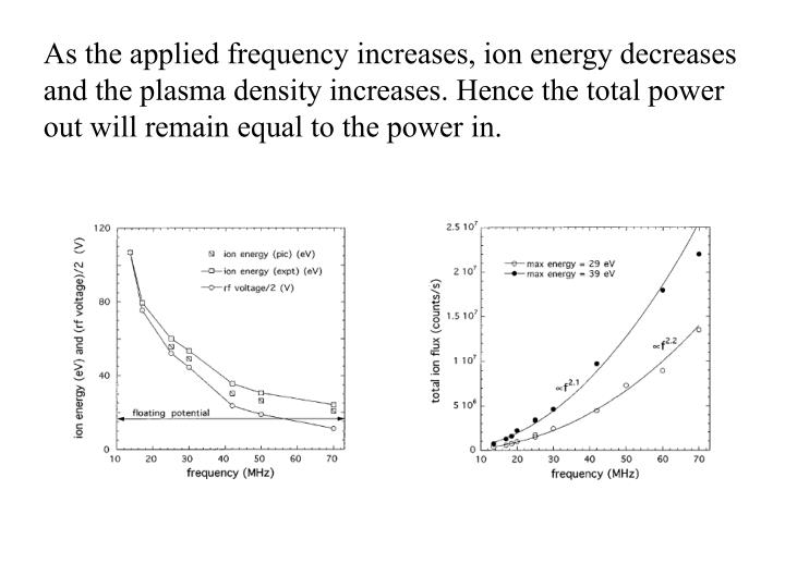 As the applied frequency increases, ion energy decreases and the plasma density increases. Hence the total power out will remain equal to the power in.