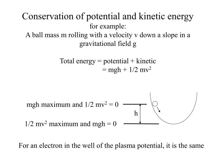 Conservation of potential and kinetic energy
