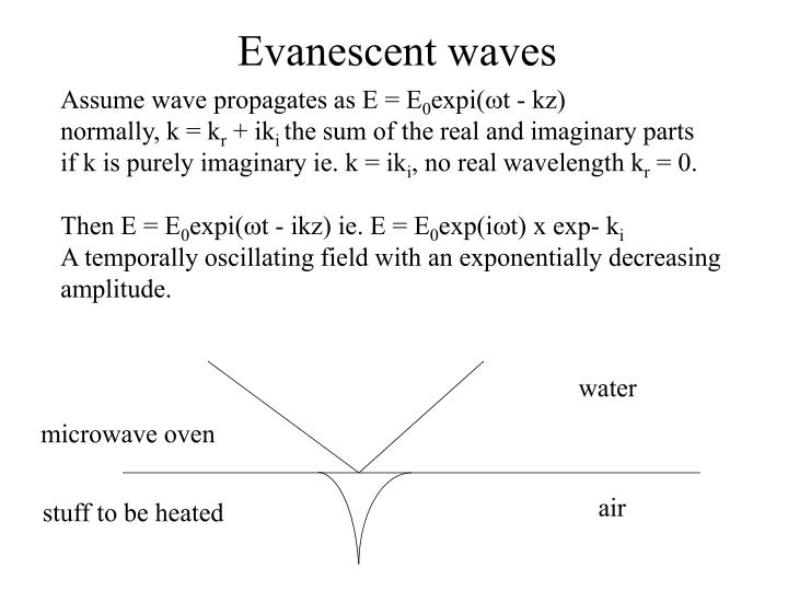Evanescent waves
