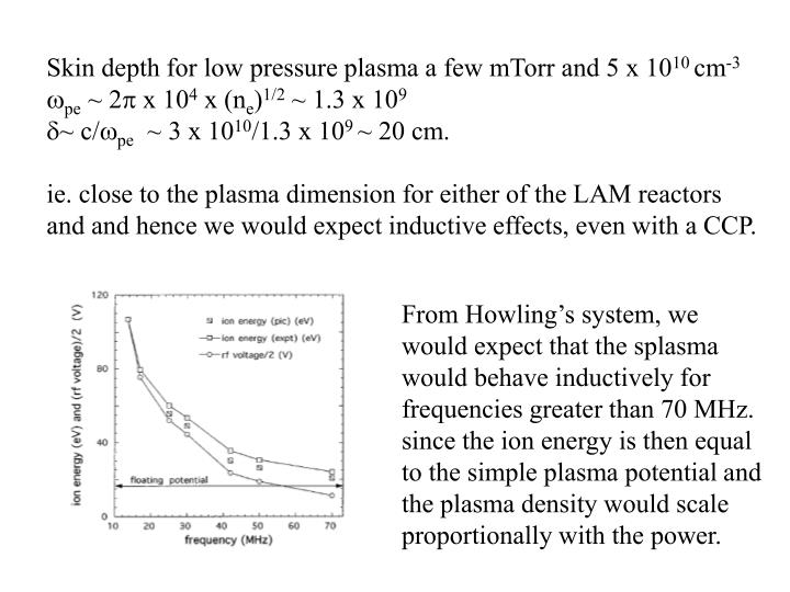 Skin depth for low pressure plasma a few mTorr and 5 x 10