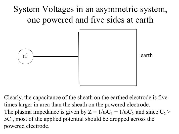 System Voltages in an asymmetric system,